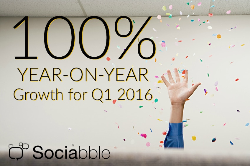 Sociabble Announces Year-on-Year Growth of 100% for Q1 2016
