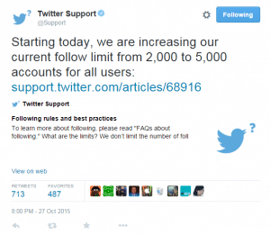 Twitter Raises its Follow Limit from 2,000 to 5,000