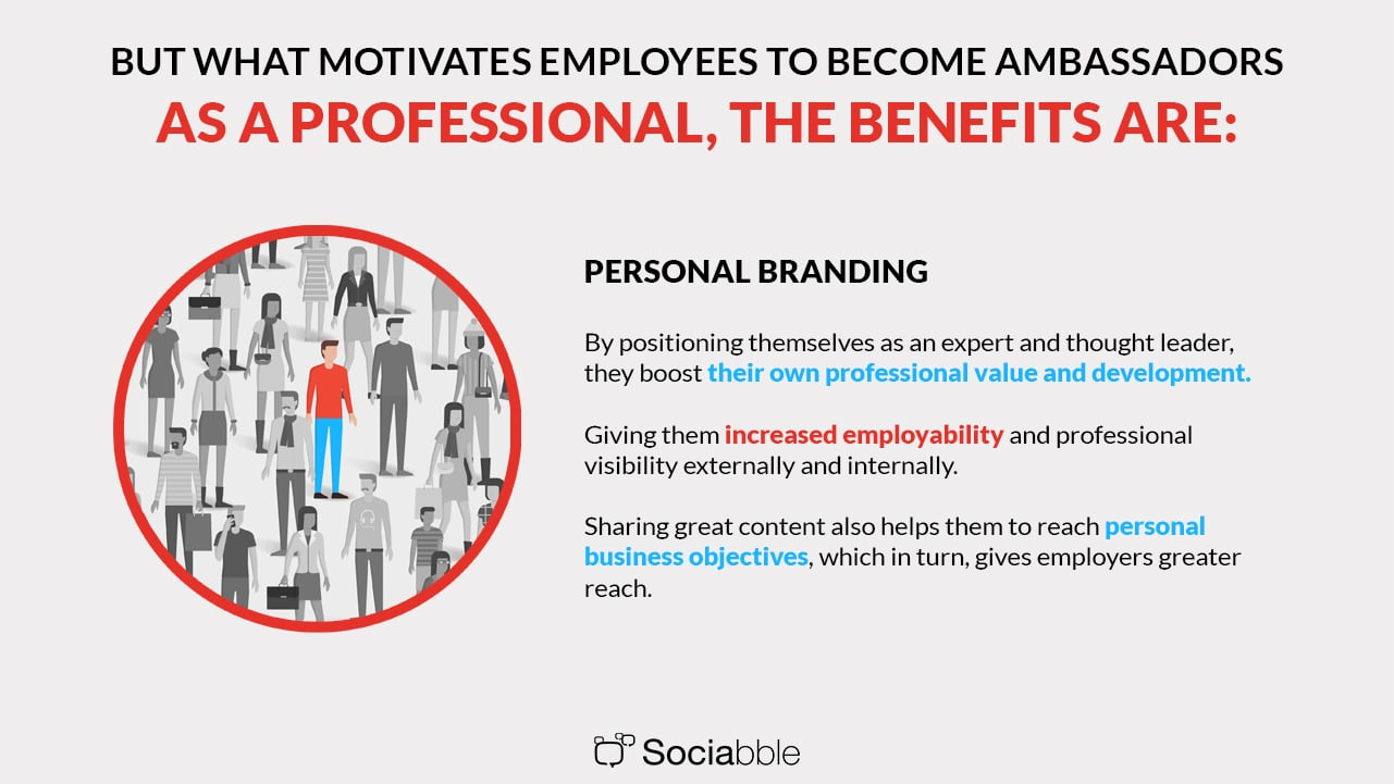 employee advocacy benefits